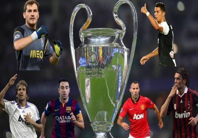 رده بندی بازیکنان دارای بیشترین بازی در لیگ قهرمانان اروپا، رونالدو به دنبال صدرنشینی، مسی در آستانه شکستن رکورد مالدینی